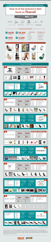 fashion-pinterest-infographic-640x2986
